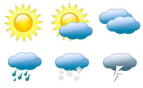 Khí hậu là gì? Thời tiết là gì? So sánh giống khác giữa khí hậu và thời tiết