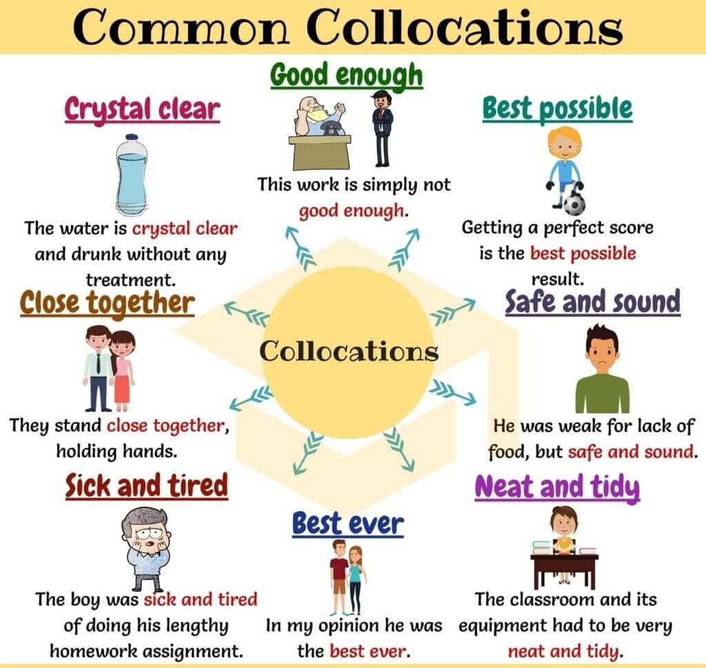 Collocation là gì? Cùng học A – Z về Collocation thông dụng trong Ielts