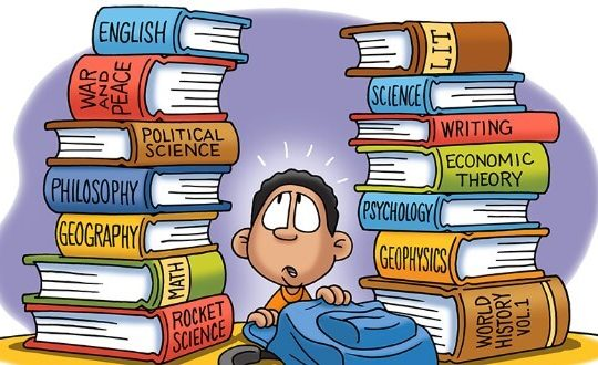 Bài viết tiếng Anh về môn học yêu thích đầy đủ, chi tiết